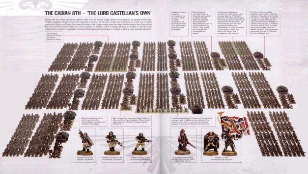 Cadian Army