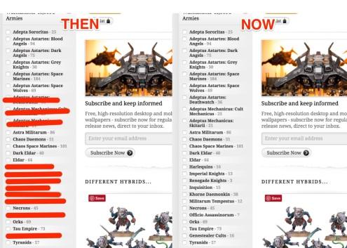 40k armies list