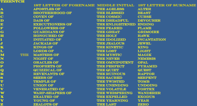 thousand sons tzeentch name generator